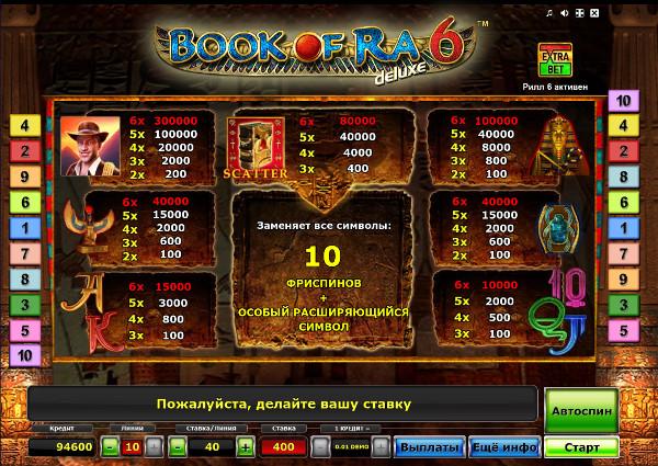 Игровой автомат Book of Ra Deluxe 6 - играть на сайте Эльдорадо казино онлайн